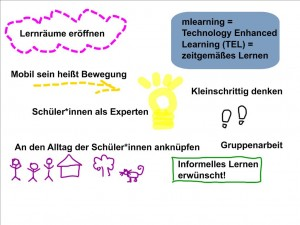 Mobile Learning kurz und knapp (Seipold 2014)